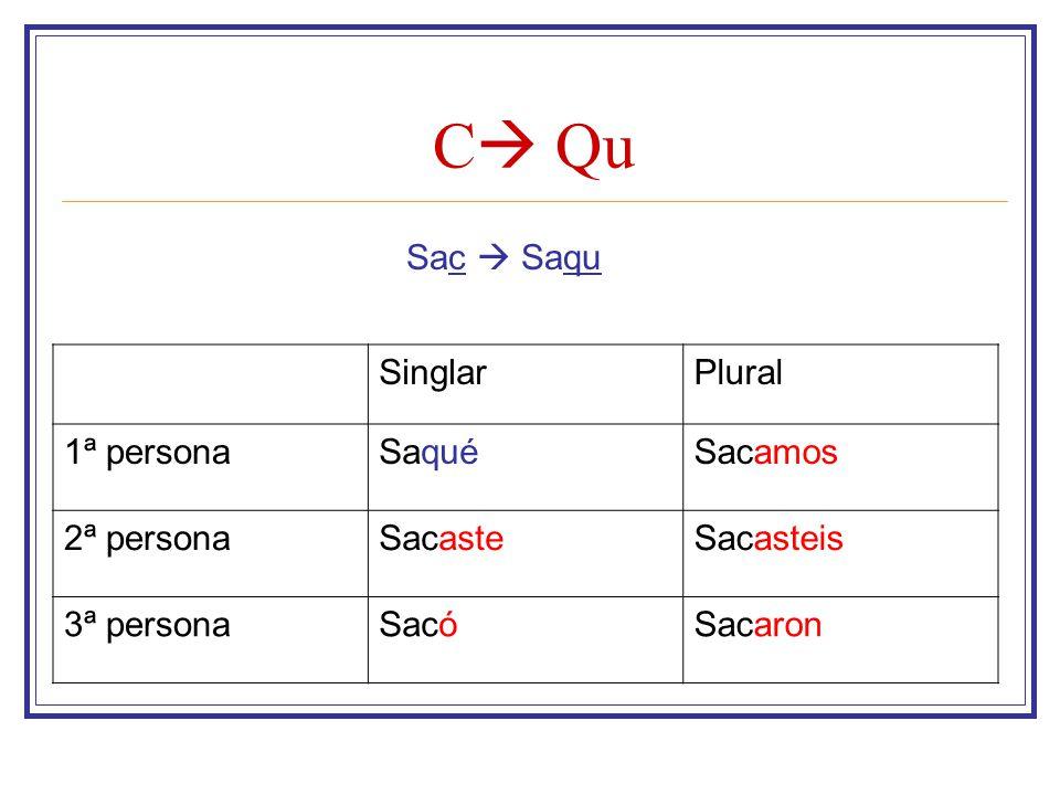 C Qu Sac  Saqu Singlar Plural 1ª persona Saqué Sacamos 2ª persona