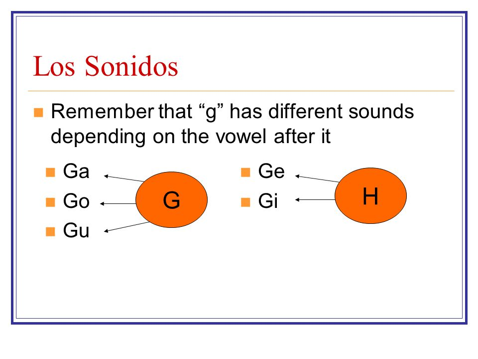 Los Sonidos Remember that g has different sounds depending on the vowel after it. Ga. Go. Gu. Ge.