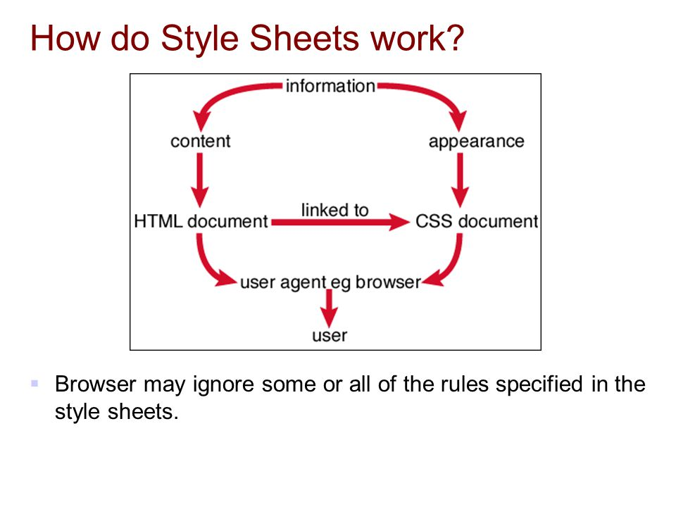 How do Style Sheets work