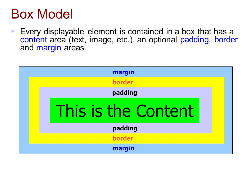 This is the Content Box Model