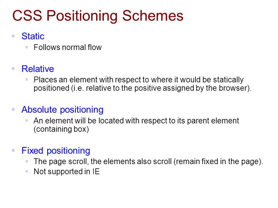 CSS Positioning Schemes
