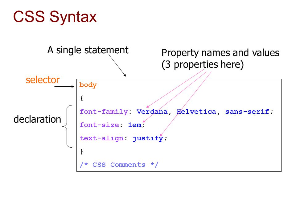 Csc 2720 building web applications ppt video online download for Html table syntax
