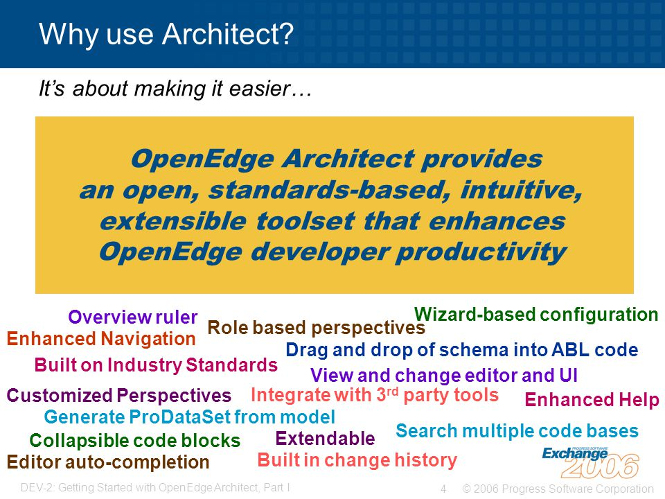 Why use Architect OpenEdge Architect provides