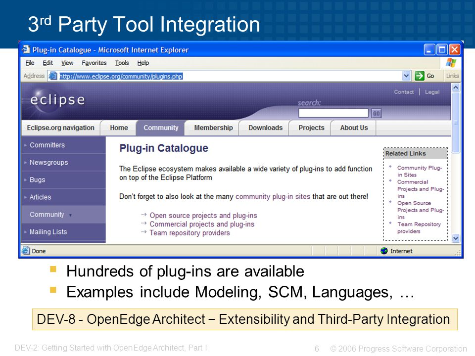 3rd Party Tool Integration