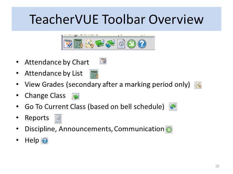 TeacherVUE Toolbar Overview