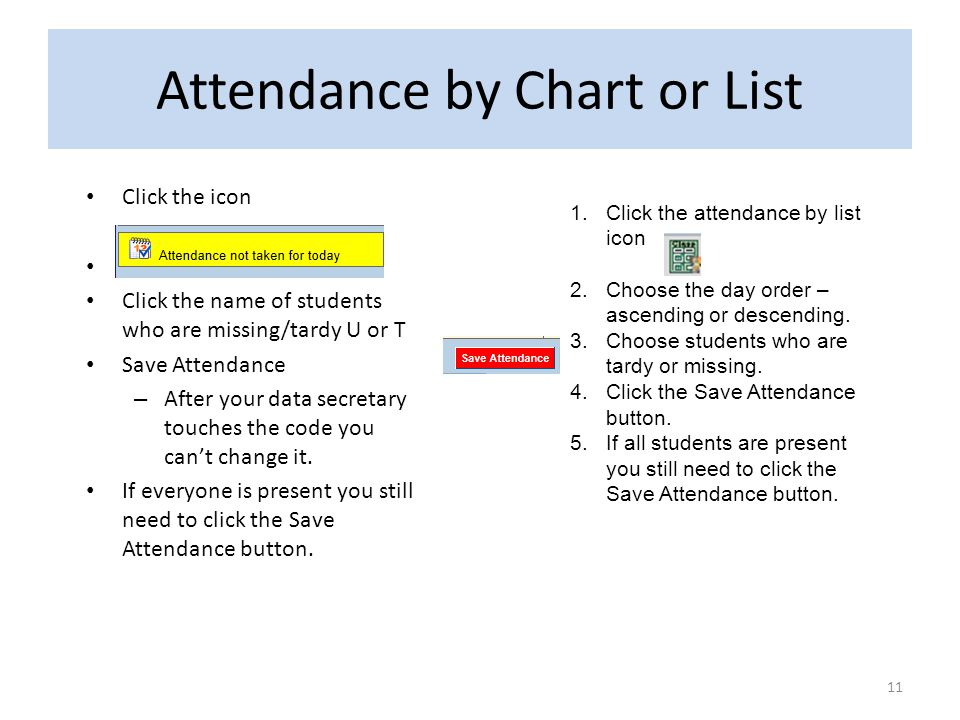 Attendance by Chart or List
