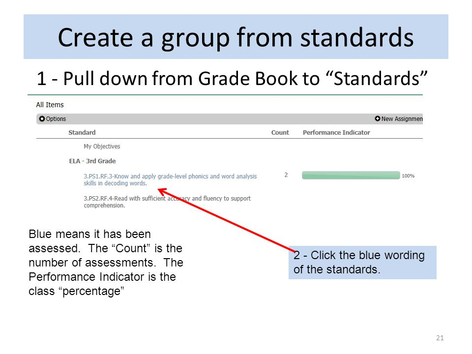Create a group from standards