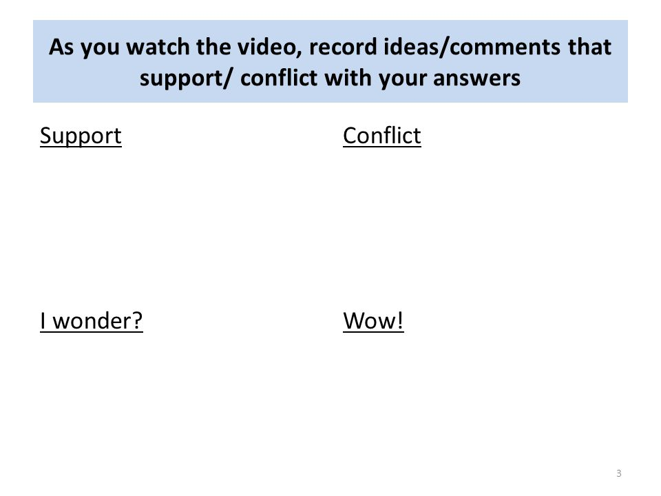 As you watch the video, record ideas/comments that support/ conflict with your answers