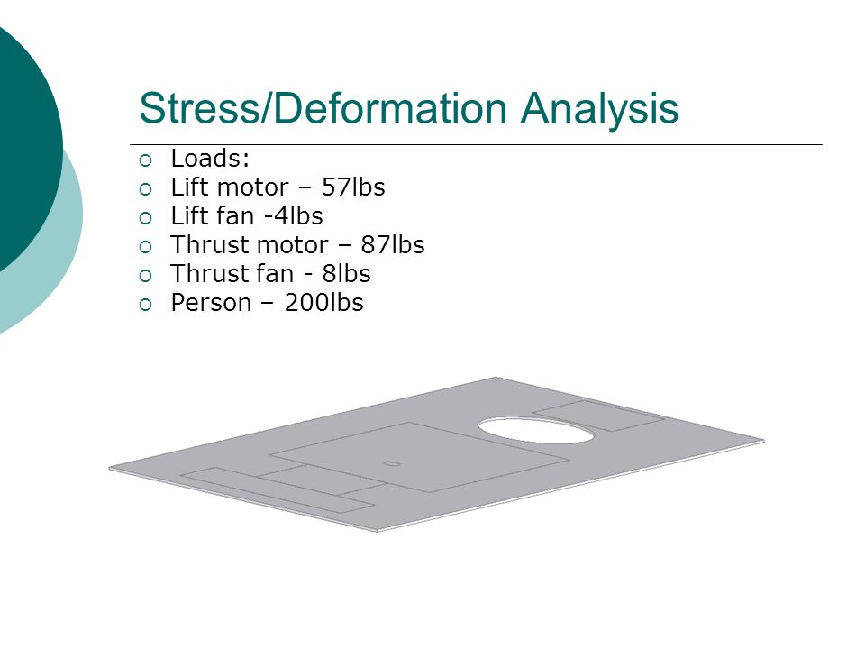 Stress/Deformation Analysis