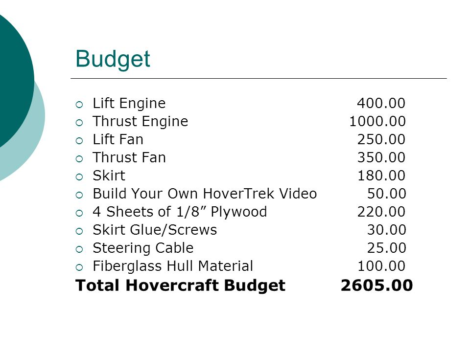 Budget Total Hovercraft Budget 2605.00 Lift Engine 400.00