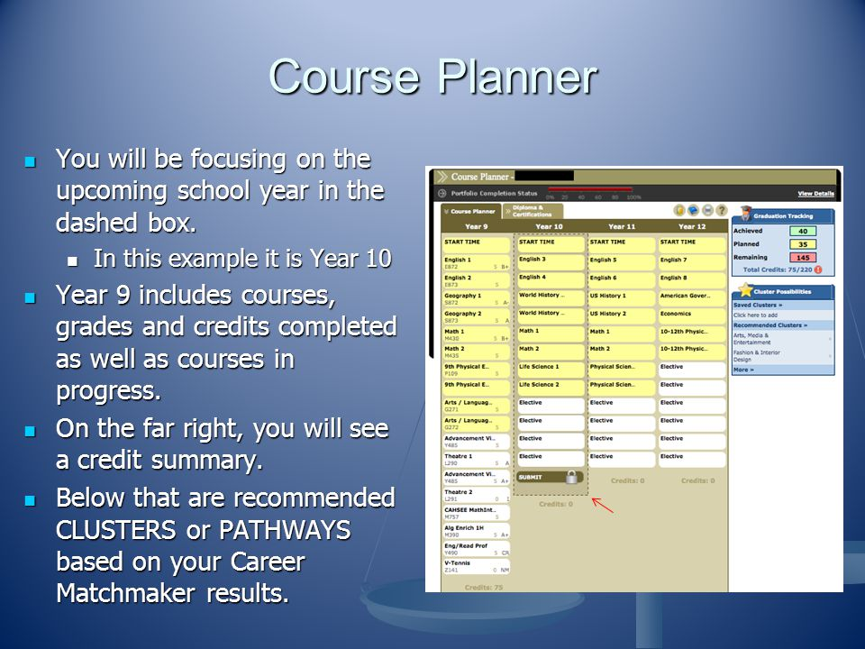 Course Planner You will be focusing on the upcoming school year in the dashed box. In this example it is Year 10.