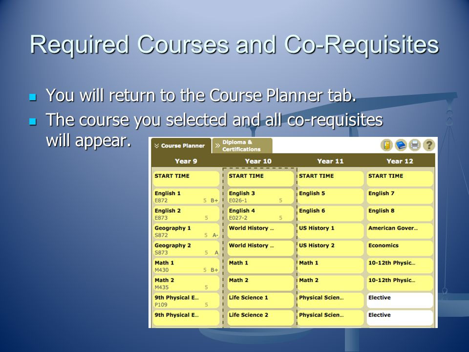 Required Courses and Co-Requisites