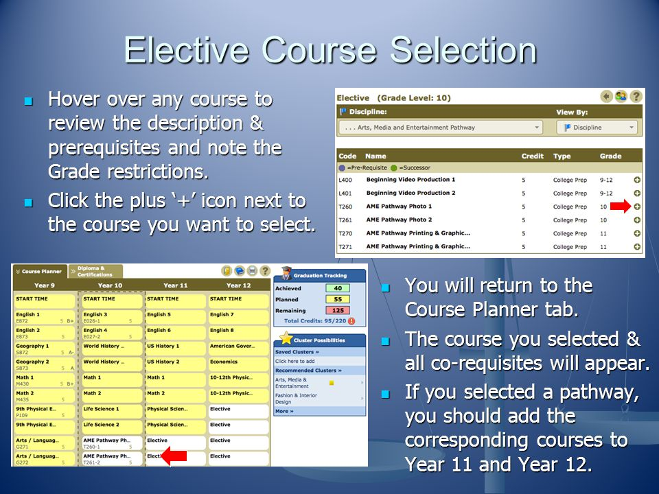 Elective Course Selection