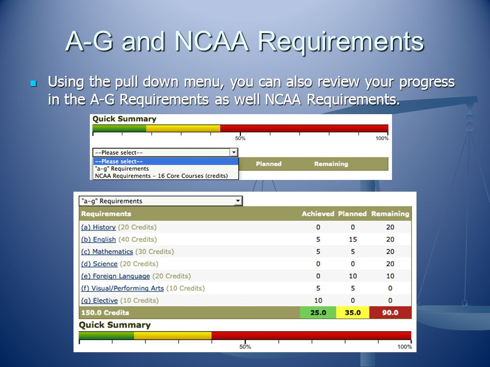 A-G and NCAA Requirements