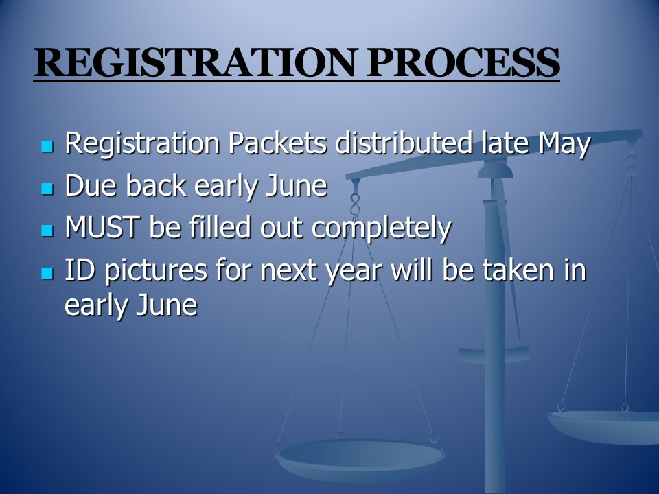 REGISTRATION PROCESS Registration Packets distributed late May