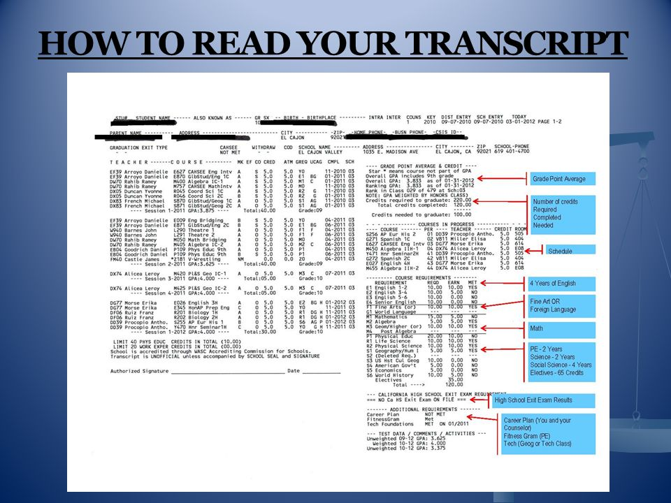 HOW TO READ YOUR TRANSCRIPT