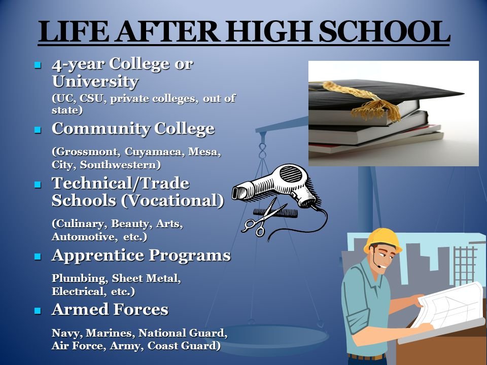 LIFE AFTER HIGH SCHOOL 4-year College or University Community College