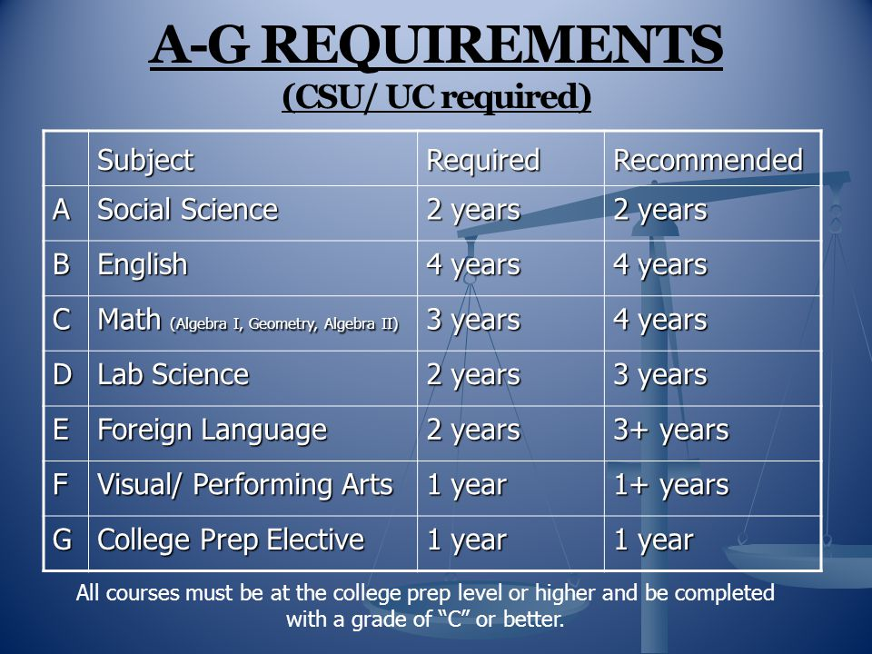 A-G REQUIREMENTS (CSU/ UC required)