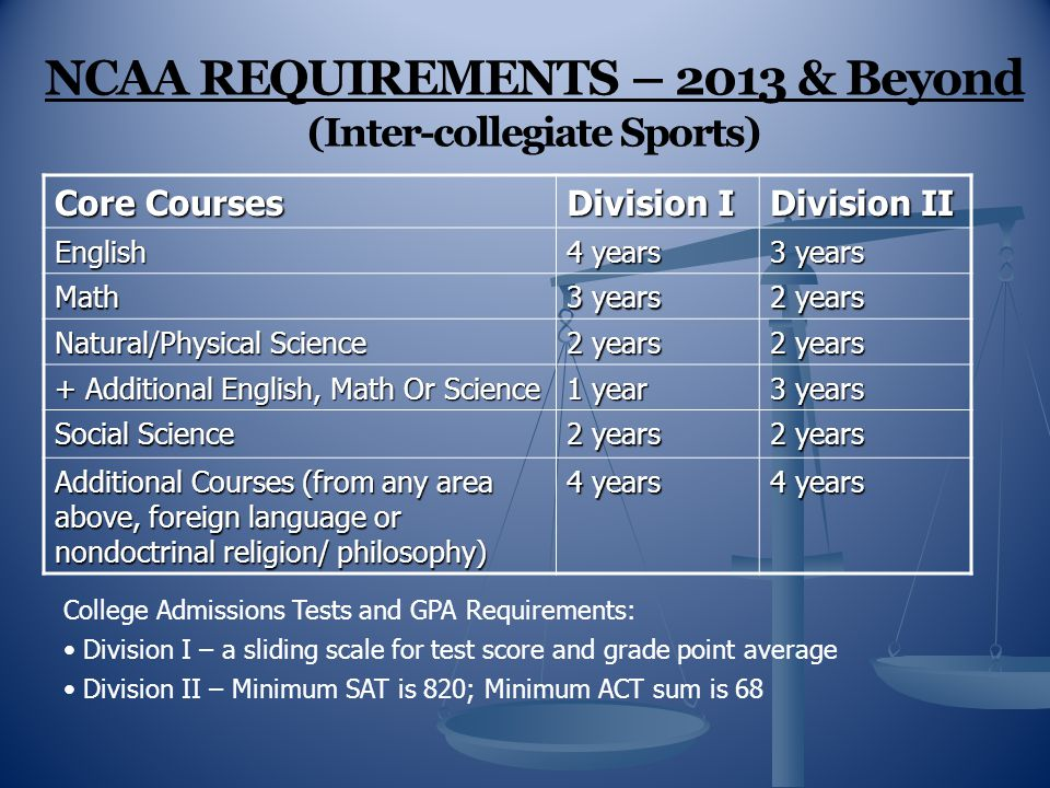 NCAA REQUIREMENTS – 2013 & Beyond (Inter-collegiate Sports)