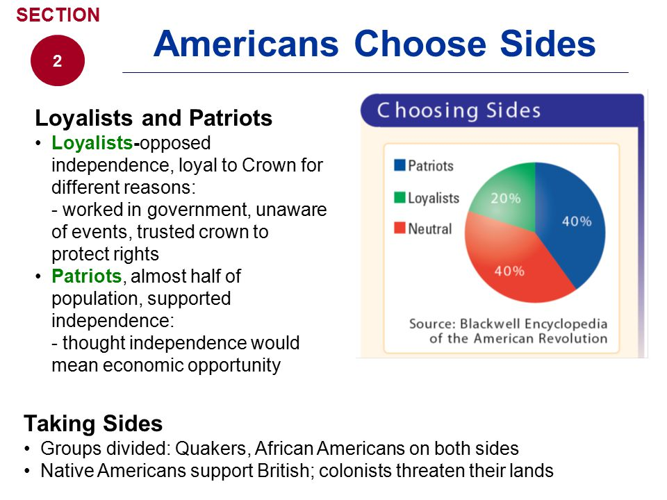 Americans Choose Sides