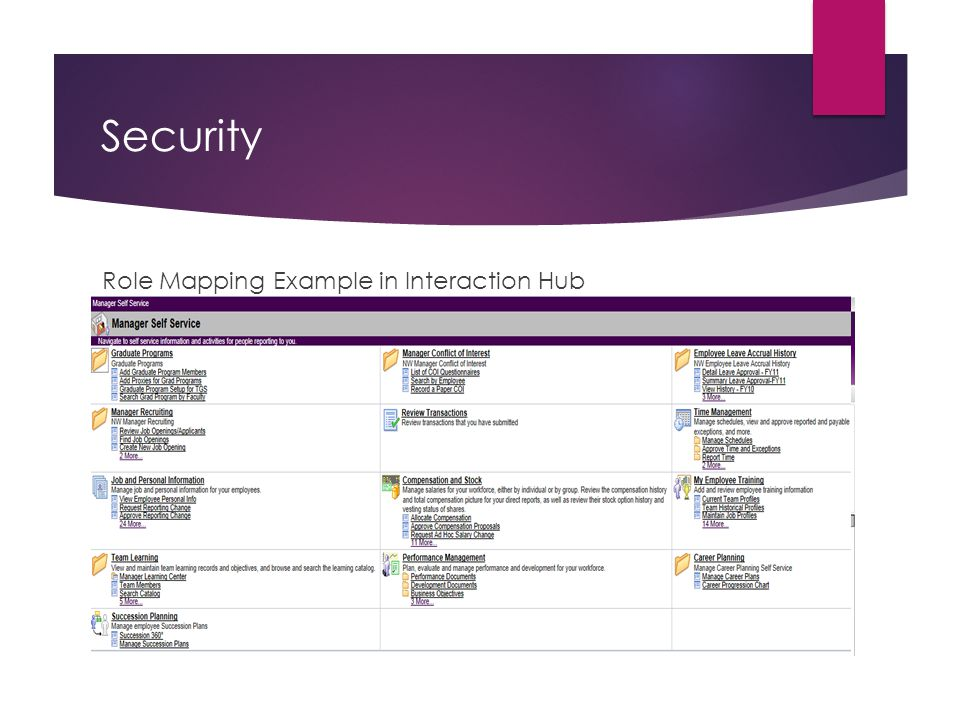 Security Role Mapping Example in Interaction Hub