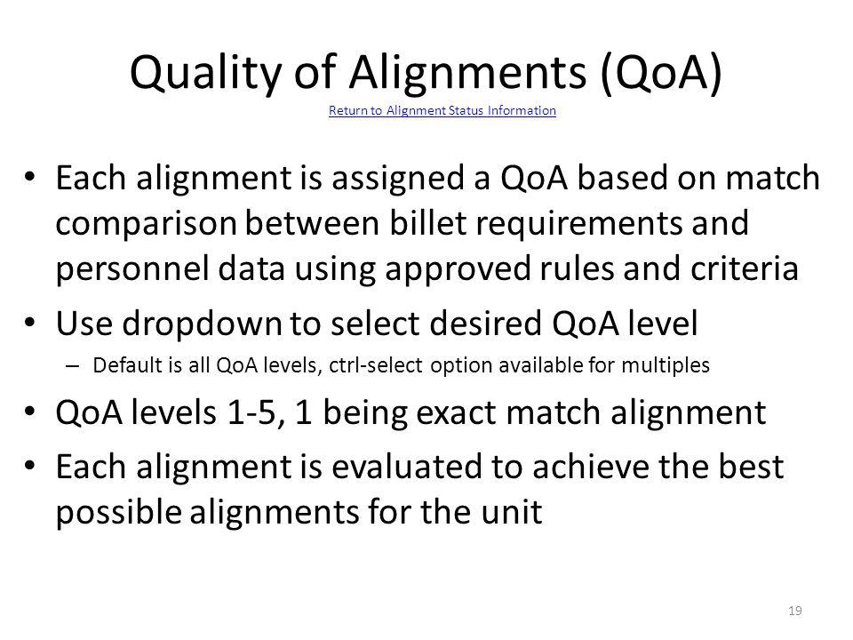 Quality of Alignments (QoA) Return to Alignment Status Information