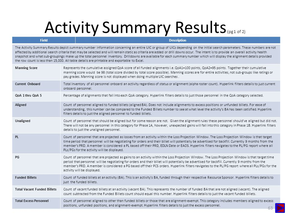Activity Summary Results (pg 1 of 2)