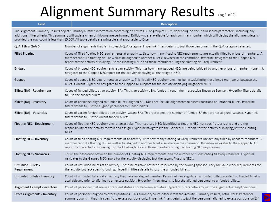 Alignment Summary Results (pg 1 of 2)
