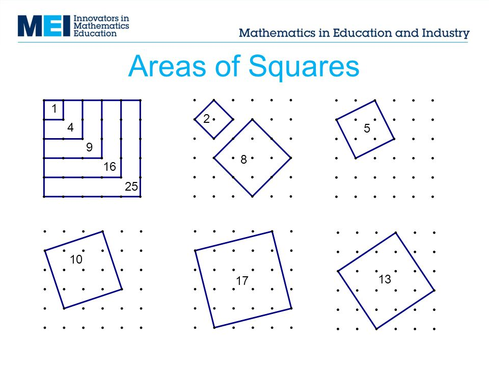 Areas of Squares 1 2 4 5 9 8 16 25 10 17 13