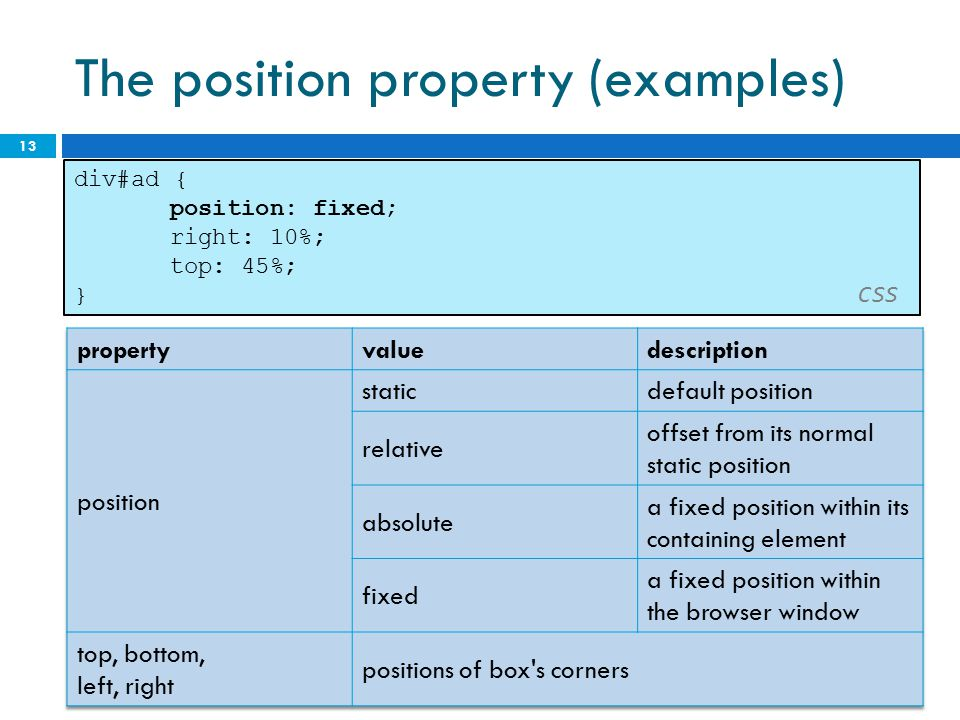 The position property (examples)