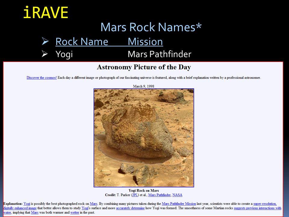 iRAVE Mars Rock Names* Rock Name Mission Yogi Mars Pathfinder