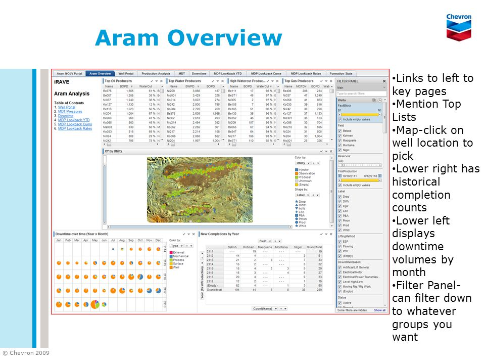 Aram Overview Links to left to key pages Mention Top Lists