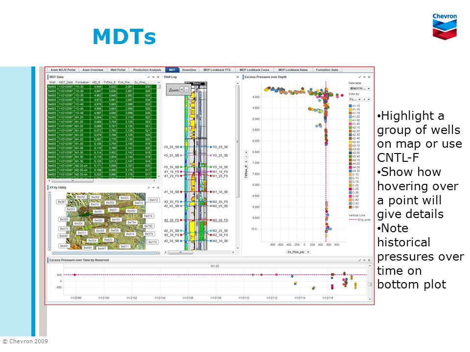 MDTs Highlight a group of wells on map or use CNTL-F