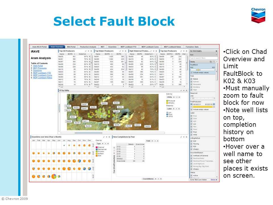 Select Fault Block Click on Chad Overview and Limit FaultBlock to K02 & K03. Must manually zoom to fault block for now.