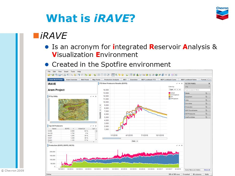 What is iRAVE iRAVE. Is an acronym for integrated Reservoir Analysis & Visualization Environment.