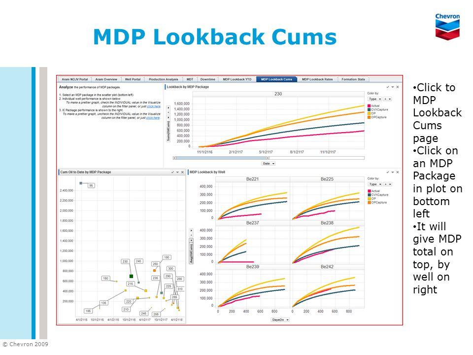 MDP Lookback Cums Click to MDP Lookback Cums page