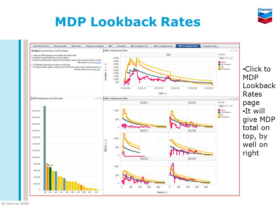 MDP Lookback Rates Click to MDP Lookback Rates page