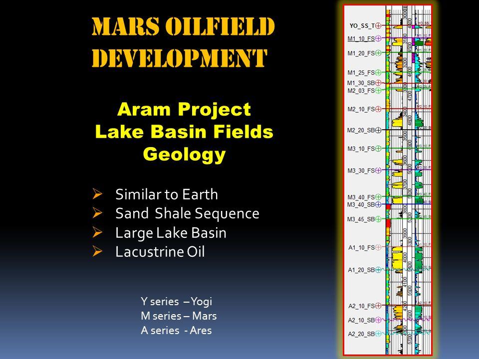 Lake Basin Fields Geology