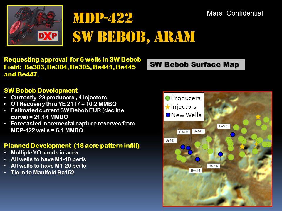 MDP-422 SW Bebob, Aram Mars Confidential SW Bebob Surface Map