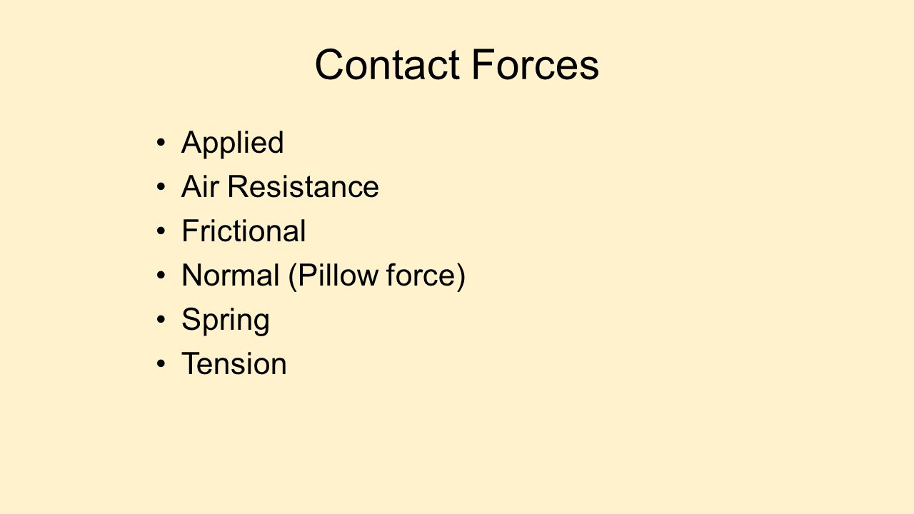 Contact Forces Applied Air Resistance Frictional Normal (Pillow force)