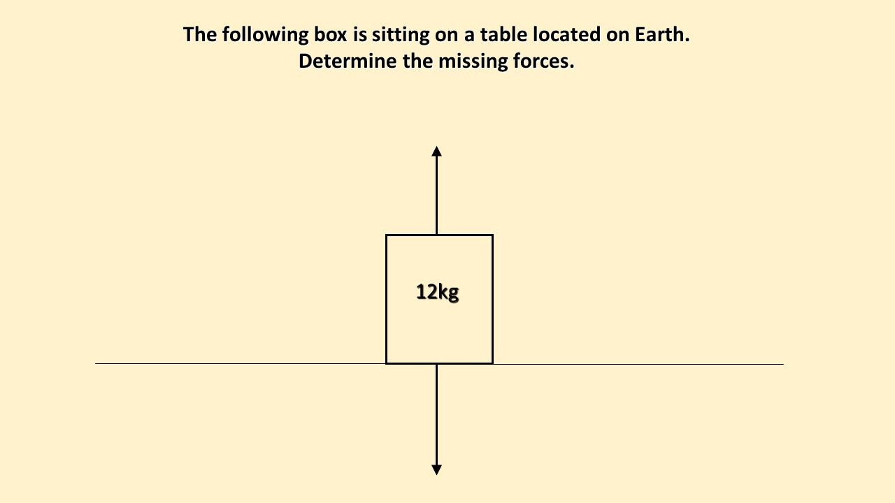 The following box is sitting on a table located on Earth