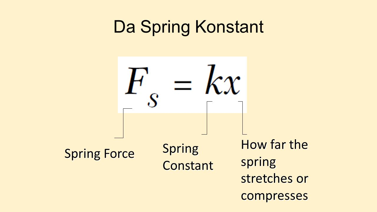 Da Spring Konstant How far the spring stretches or compresses