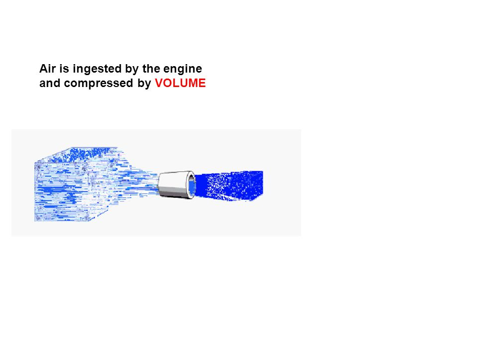Air is ingested by the engine and compressed by VOLUME