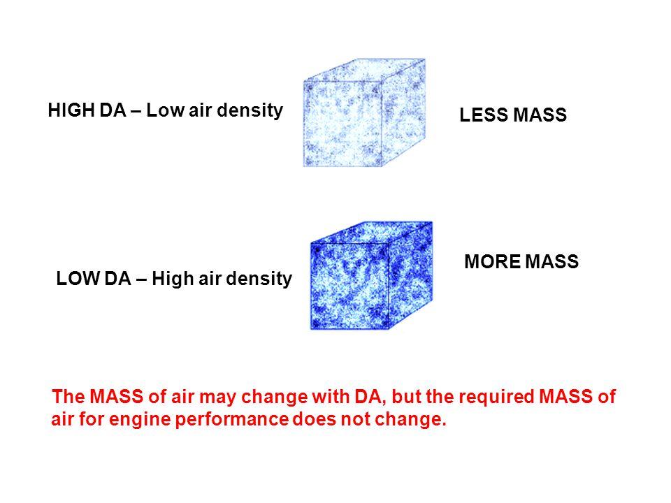 HIGH DA – Low air density