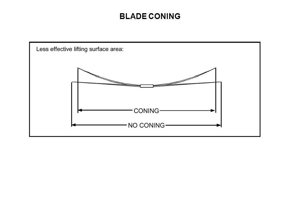 BLADE CONING