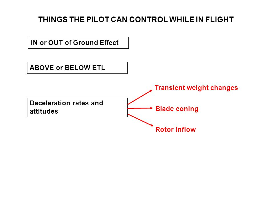 THINGS THE PILOT CAN CONTROL WHILE IN FLIGHT