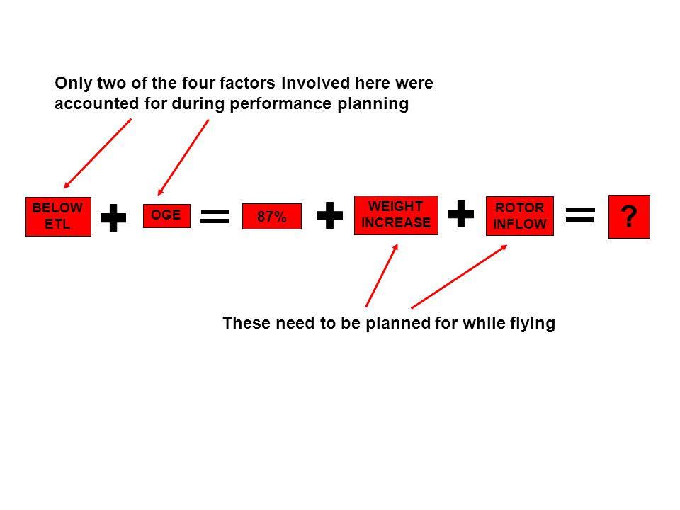 Only two of the four factors involved here were accounted for during performance planning