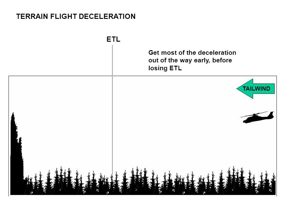 TERRAIN FLIGHT DECELERATION