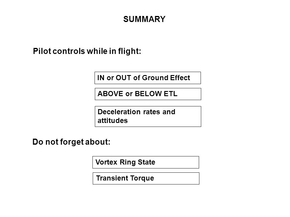 Pilot controls while in flight: