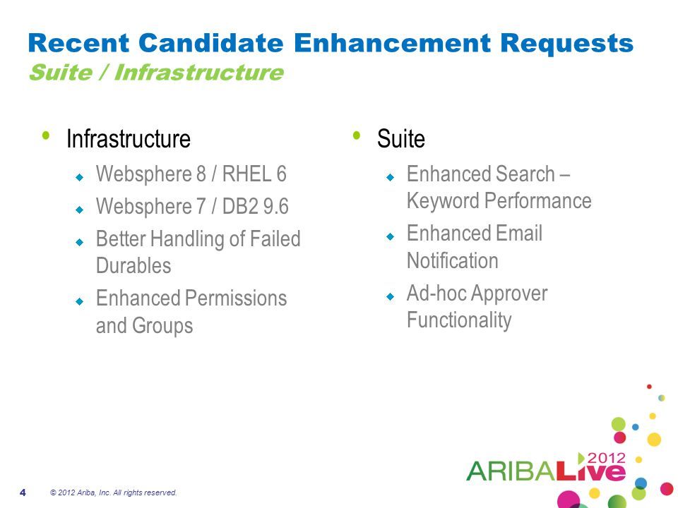 Recent Candidate Enhancement Requests Suite / Infrastructure